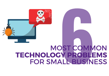6 most common technology problems for small business